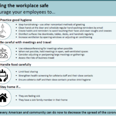 Cover_KeepingWorkplaceCommercialHome